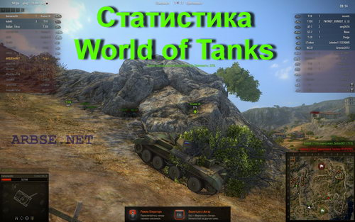 Статистика World of Tanks
